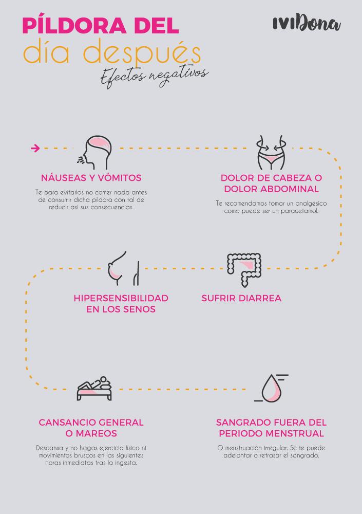 ¿Qué tipos de pastillas anticonceptivas existen? - Apréndete